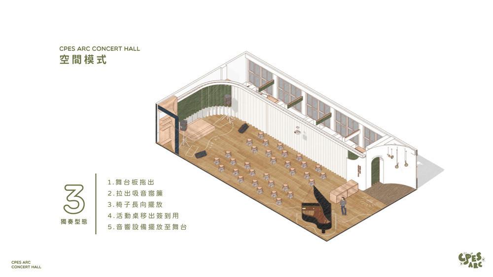 不同使用型態的空間樣式三